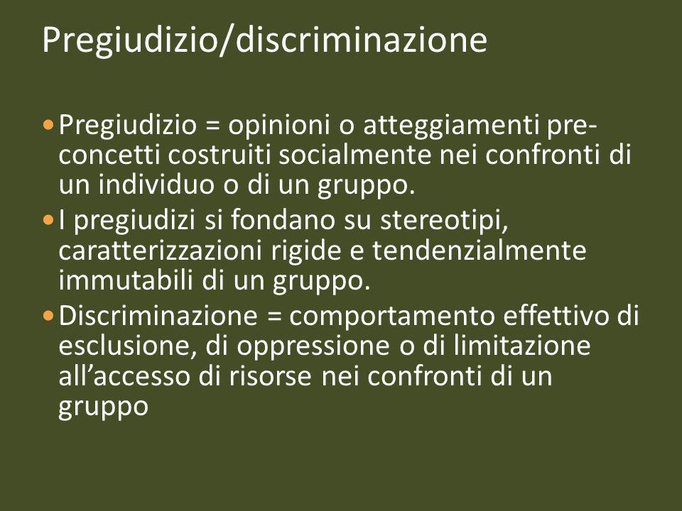 Pregiudizio/discriminazione Pregiudizio = opinioni o atteggiamenti pre- concetti costruiti socialmente nei confronti di un individuo o di un gruppo. I