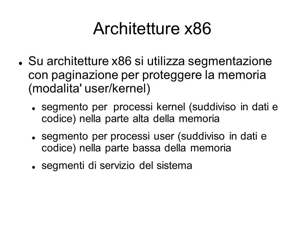 Architetture x86 Su architetture x86 si utilizza segmentazione con paginazione per proteggere la memoria (modalita' user/kernel) segmento per processi