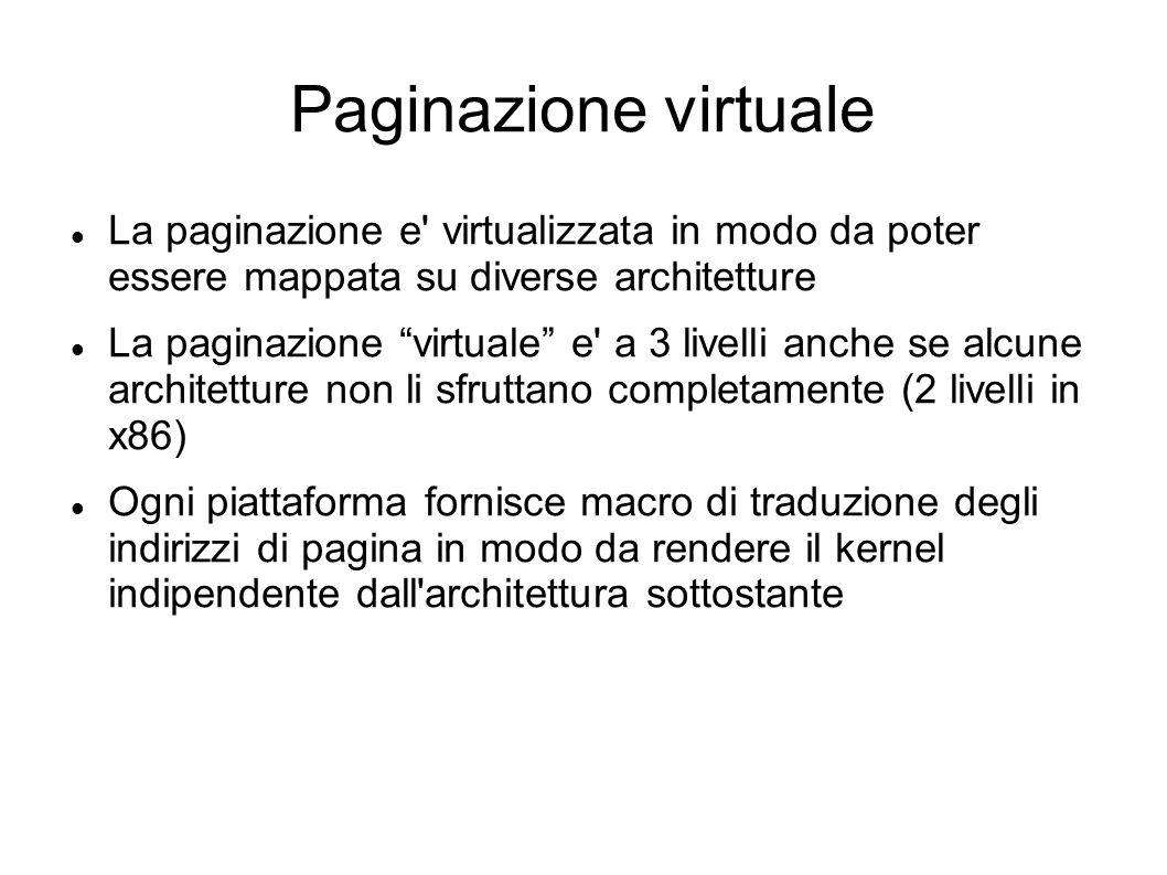Paginazione virtuale La paginazione e' virtualizzata in modo da poter essere mappata su diverse architetture La paginazione virtuale e' a 3 livelli an