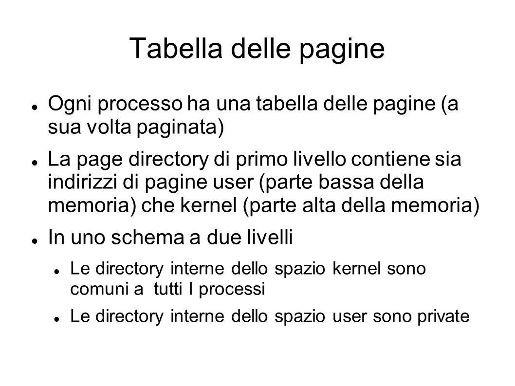 Tabella delle pagine Ogni processo ha una tabella delle pagine (a sua volta paginata) La page directory di primo livello contiene sia indirizzi di pag