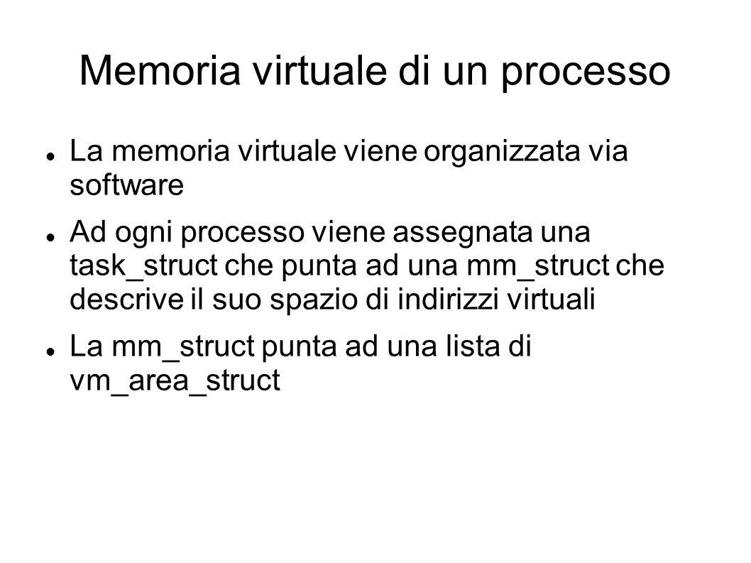 Memoria virtuale di un processo La memoria virtuale viene organizzata via software Ad ogni processo viene assegnata una task_struct che punta ad una m