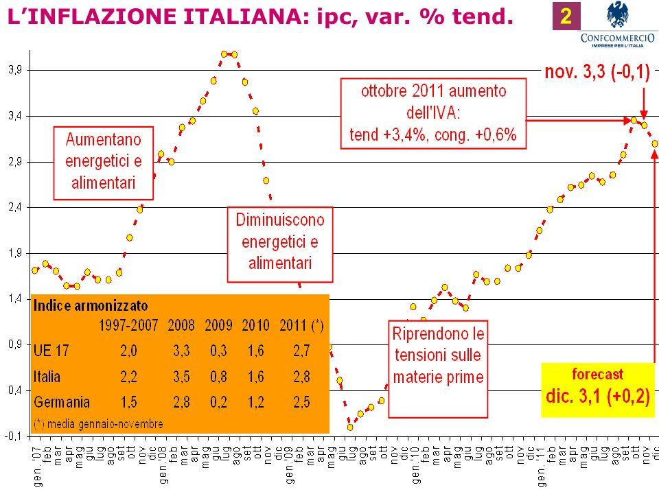 LINFLAZIONE ITALIANA: ipc, var. % tend. 2