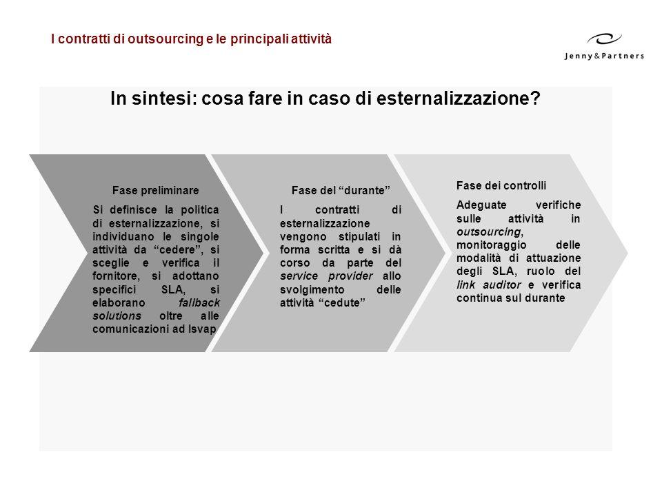 In sintesi: cosa fare in caso di esternalizzazione? I contratti di outsourcing e le principali attività Fase dei controlli Adeguate verifiche sulle at