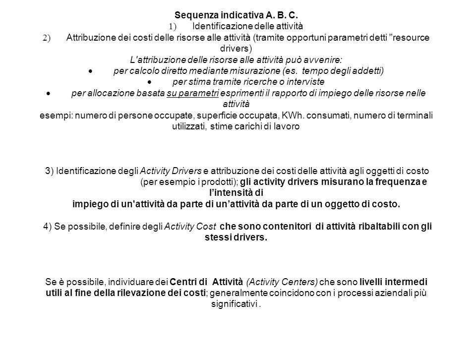 Sequenza indicativa A. B. C. 1) Identificazione delle attività 2) Attribuzione dei costi delle risorse alle attività (tramite opportuni parametri dett
