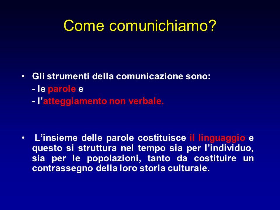 Come comunichiamo? Gli strumenti della comunicazione sono: - le parole e - latteggiamento non verbale. Linsieme delle parole costituisce il linguaggio
