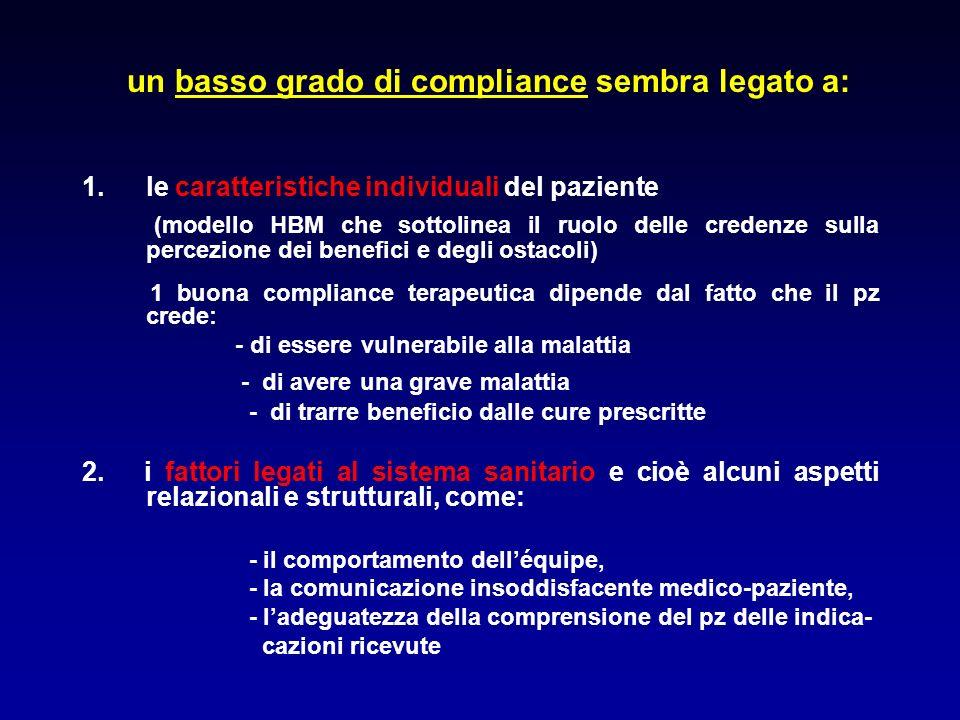 un basso grado di compliance sembra legato a: 1.le caratteristiche individuali del paziente (modello HBM che sottolinea il ruolo delle credenze sulla
