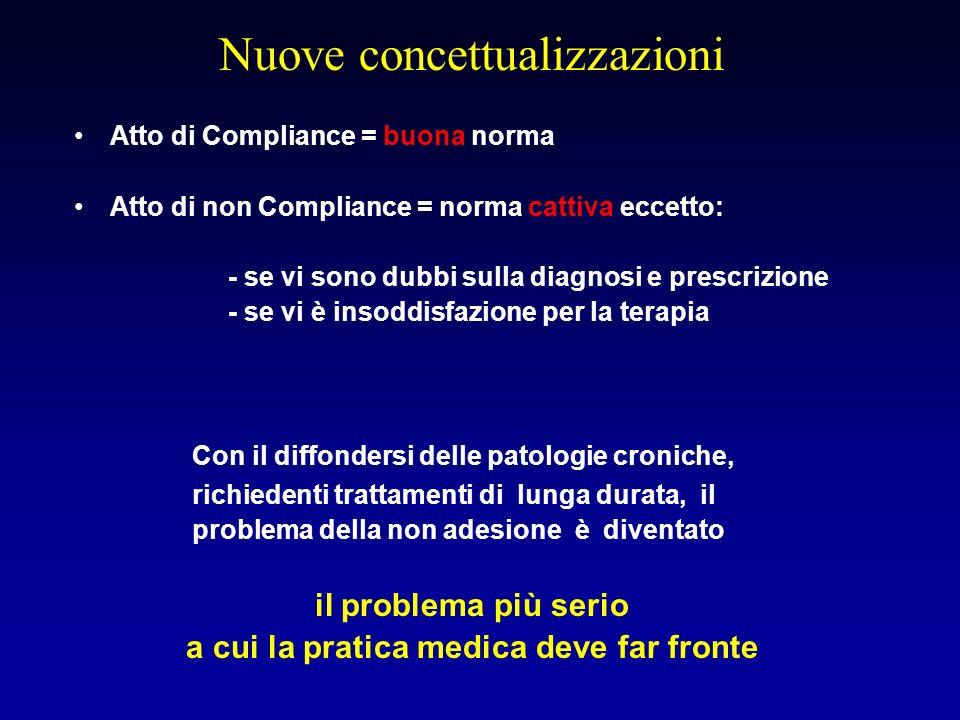 Nuove concettualizzazioni Atto di Compliance = buona norma Atto di non Compliance = norma cattiva eccetto: - se vi sono dubbi sulla diagnosi e prescri