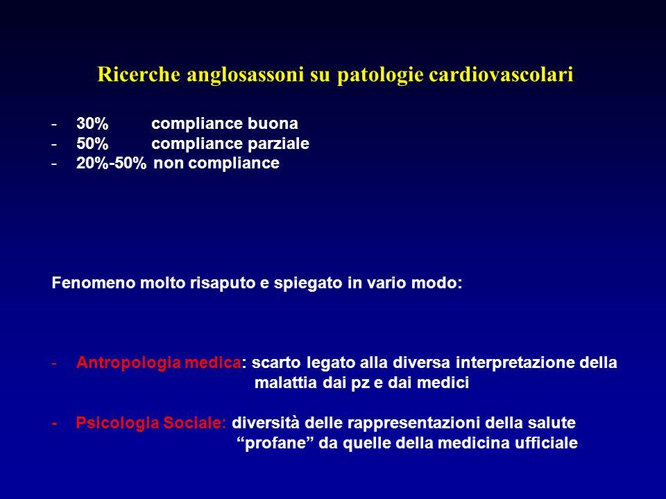 Ricerche anglosassoni su patologie cardiovascolari -30% compliance buona -50% compliance parziale -20%-50% non compliance Fenomeno molto risaputo e sp