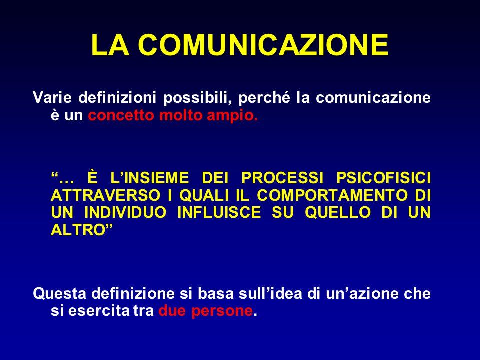 LA COMUNICAZIONE Varie definizioni possibili, perché la comunicazione è un concetto molto ampio. … È LINSIEME DEI PROCESSI PSICOFISICI ATTRAVERSO I QU