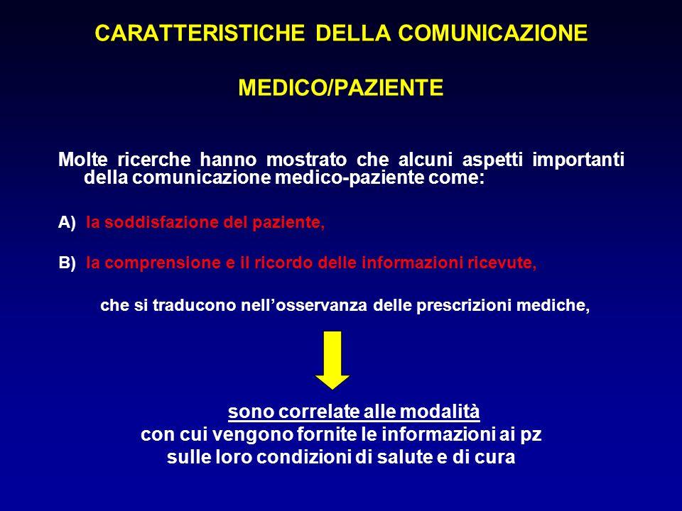 CARATTERISTICHE DELLA COMUNICAZIONE CARATTERISTICHE DELLA COMUNICAZIONE MEDICO/PAZIENTE Molte ricerche hanno mostrato che alcuni aspetti importanti de