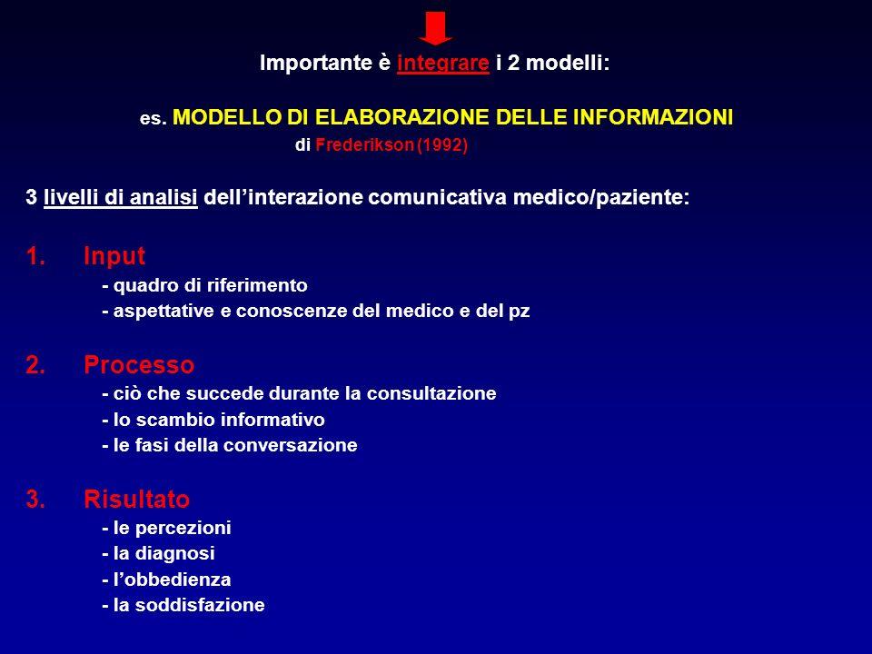 Importante è integrare i 2 modelli: es. MODELLO DI ELABORAZIONE DELLE INFORMAZIONI di Frederikson (1992) 3 livelli di analisi dellinterazione comunica