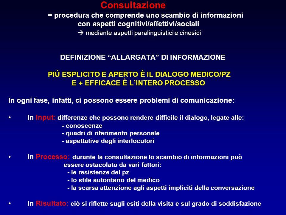 Consultazione = procedura che comprende uno scambio di informazioni con aspetti cognitivi/affettivi/sociali mediante aspetti paralinguistici e cinesic