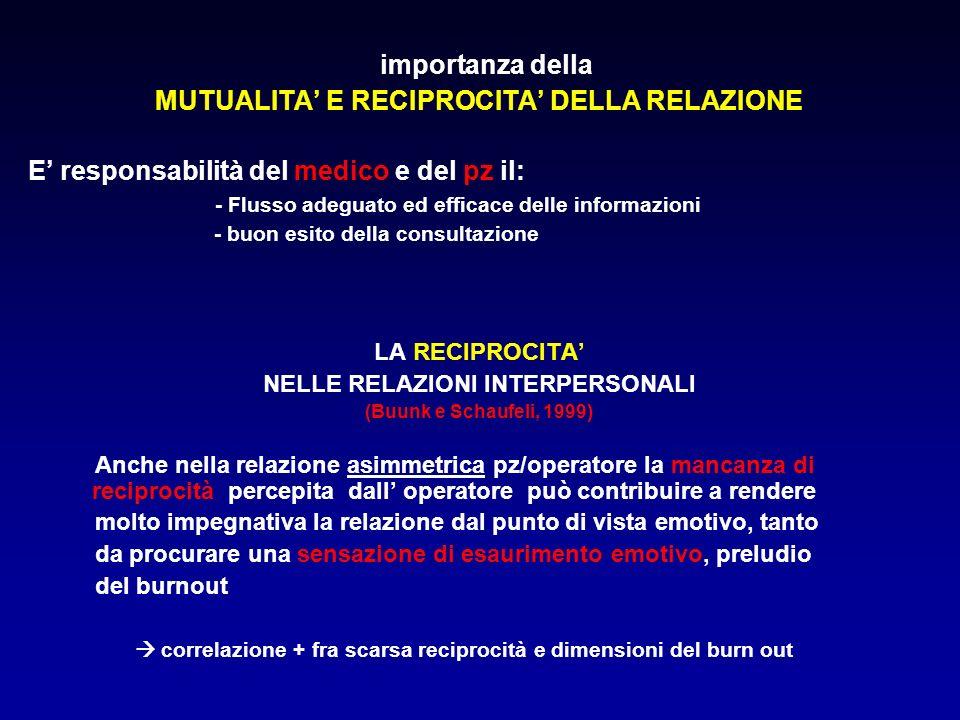 importanza della MUTUALITA E RECIPROCITA DELLA RELAZIONE E responsabilità del medico e del pz il: - Flusso adeguato ed efficace delle informazioni - b