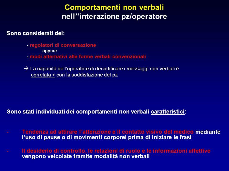 Comportamenti non verbali nellinterazione pz/operatore Sono considerati dei: - regolatori di conversazione oppure - modi alternativi alle forme verbal
