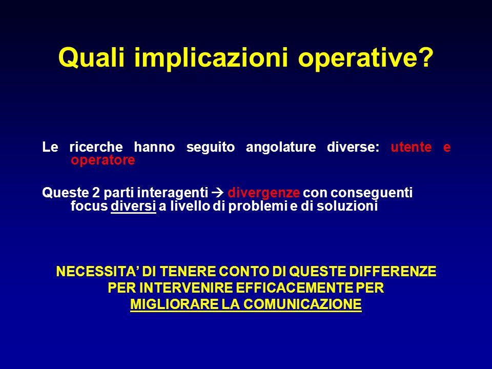 Quali implicazioni operative? Le ricerche hanno seguito angolature diverse: utente e operatore Queste 2 parti interagenti divergenze con conseguenti f