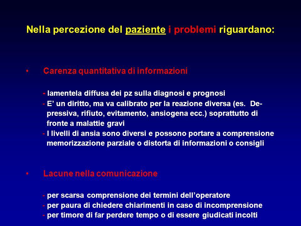 Nella percezione del paziente i problemi riguardano: Carenza quantitativa di informazioni - lamentela diffusa dei pz sulla diagnosi e prognosi - E un