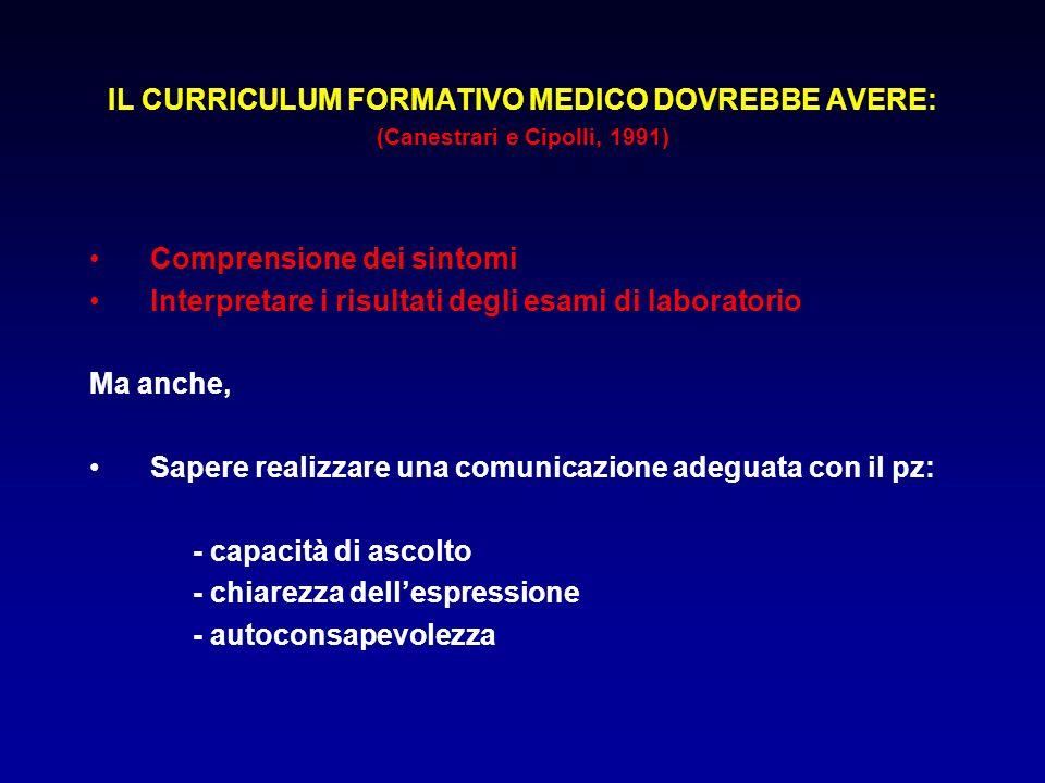 IL CURRICULUM FORMATIVO MEDICO DOVREBBE AVERE: (Canestrari e Cipolli, 1991) Comprensione dei sintomi Interpretare i risultati degli esami di laborator