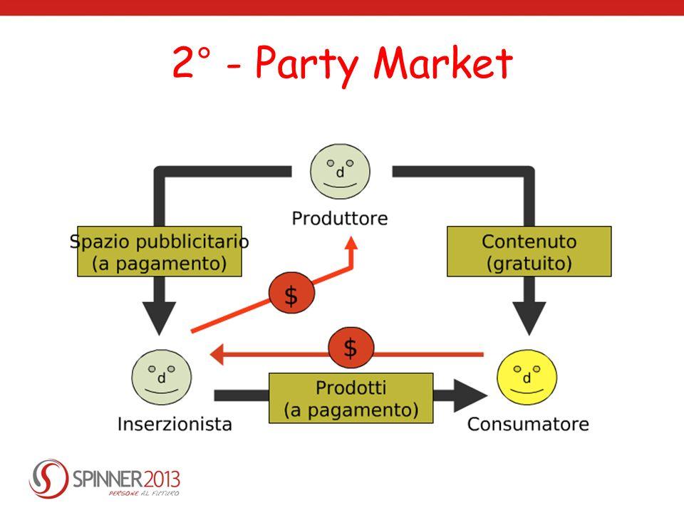 2° - Party Market