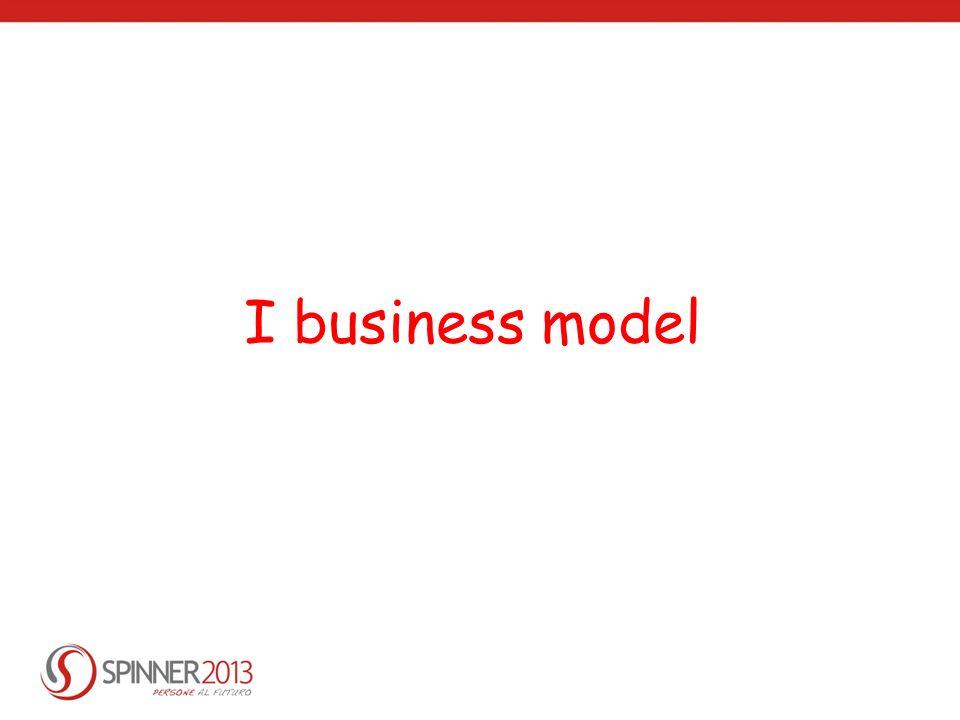 I business model