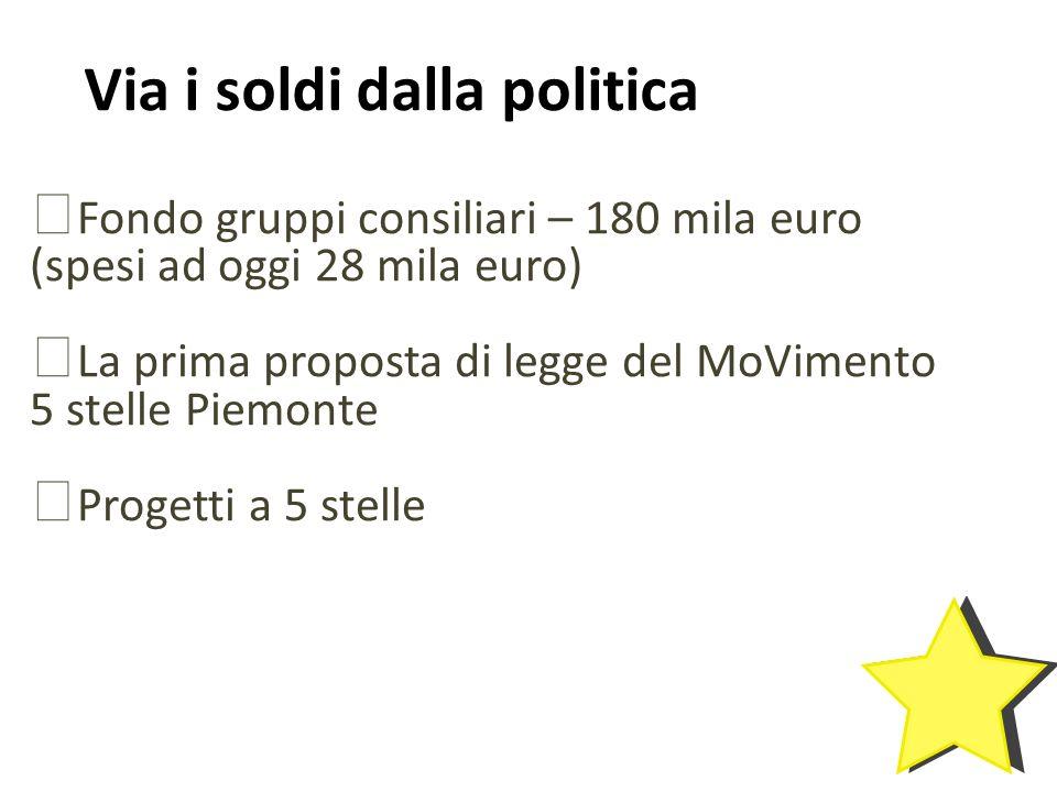 Via i soldi dalla politica Fondo gruppi consiliari – 180 mila euro (spesi ad oggi 28 mila euro) La prima proposta di legge del MoVimento 5 stelle Piem
