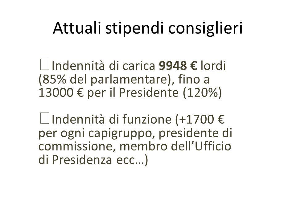Attuali stipendi consiglieri Indennità di carica 9948 lordi (85% del parlamentare), fino a 13000 per il Presidente (120%) Indennità di funzione (+1700