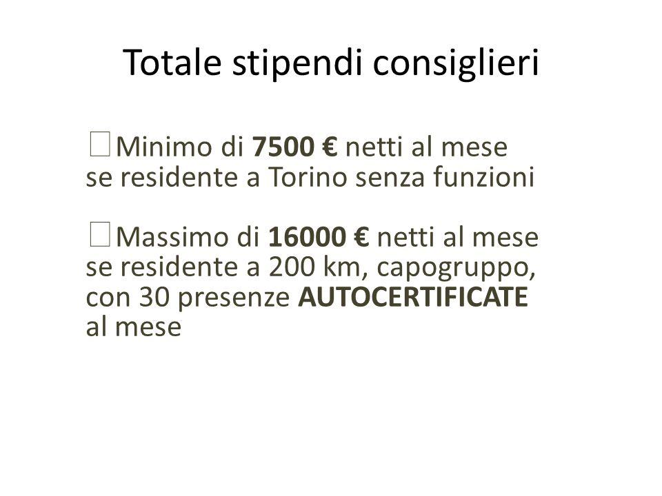 Totale stipendi consiglieri Minimo di 7500 netti al mese se residente a Torino senza funzioni Massimo di 16000 netti al mese se residente a 200 km, ca