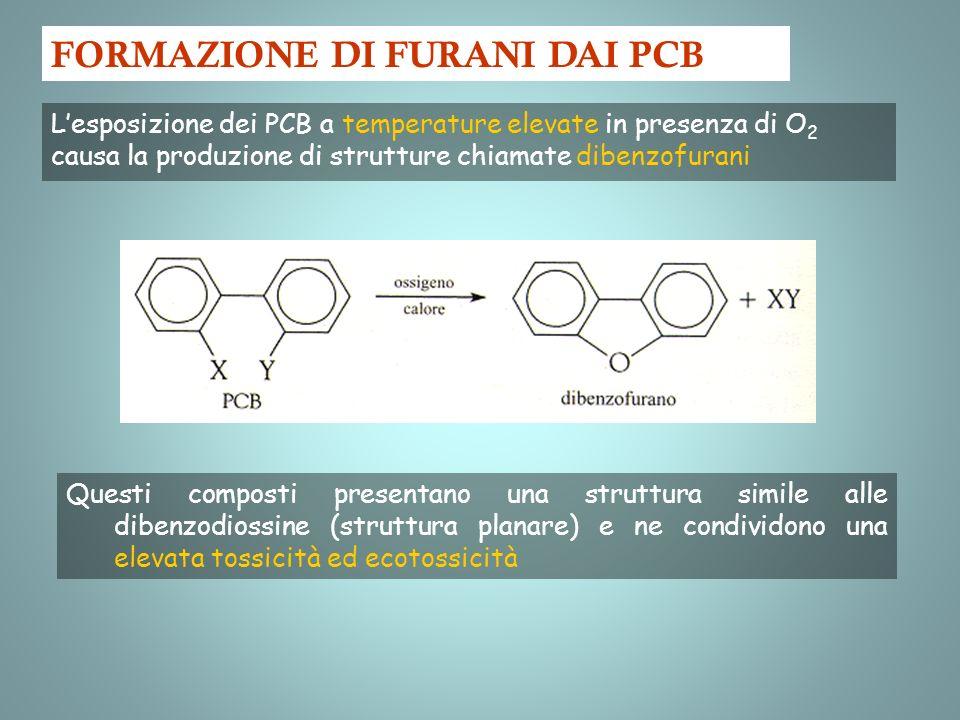 Questi composti presentano una struttura simile alle dibenzodiossine (struttura planare) e ne condividono una elevata tossicità ed ecotossicità FORMAZ