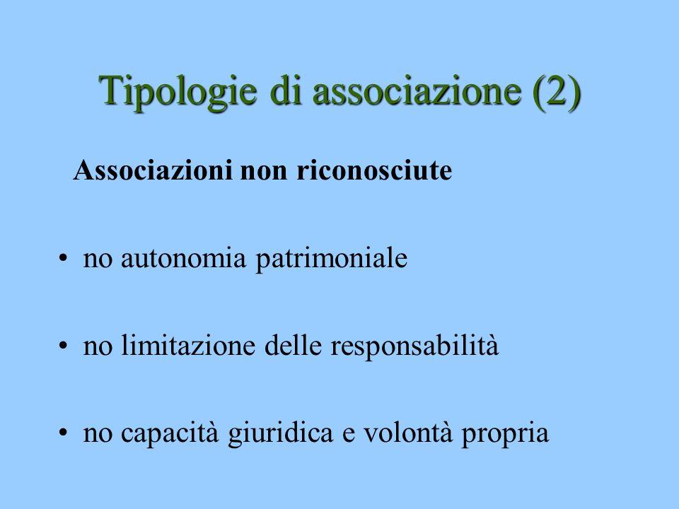 Tipologie di associazione (2) Associazioni non riconosciute no autonomia patrimoniale no limitazione delle responsabilità no capacità giuridica e volo