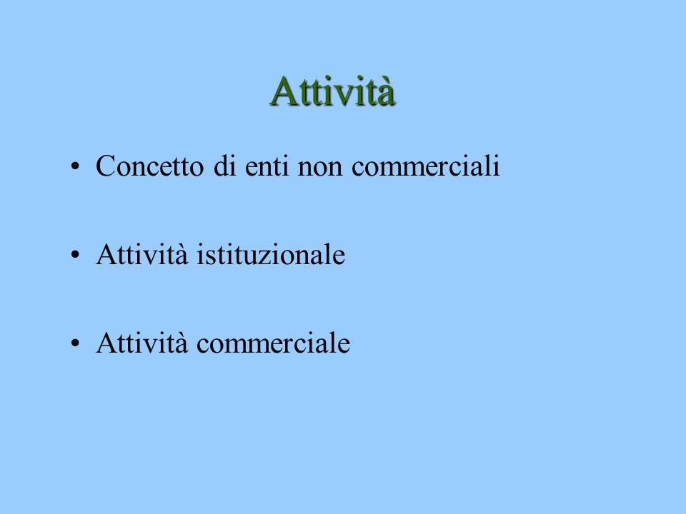 ATTIVITA CONNESSE Limiti qualitativi e quantitativi Limite qualitativo : a) settori di intervento, anche in assenza di vincoli di eterodestinazione (=benefici allesterno).