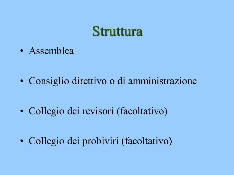 Struttura Assemblea Consiglio direttivo o di amministrazione Collegio dei revisori (facoltativo) Collegio dei probiviri (facoltativo)