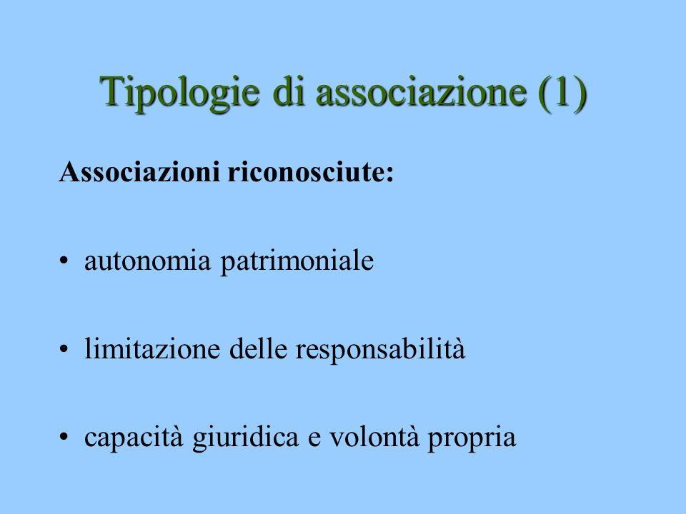 Tipologie di associazione (1) Associazioni riconosciute: autonomia patrimoniale limitazione delle responsabilità capacità giuridica e volontà propria