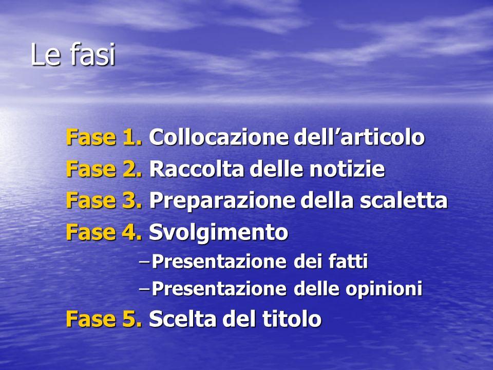 Le fasi Fase 1. Collocazione dellarticolo Fase 2. Raccolta delle notizie Fase 3. Preparazione della scaletta Fase 4. Svolgimento –Presentazione dei fa