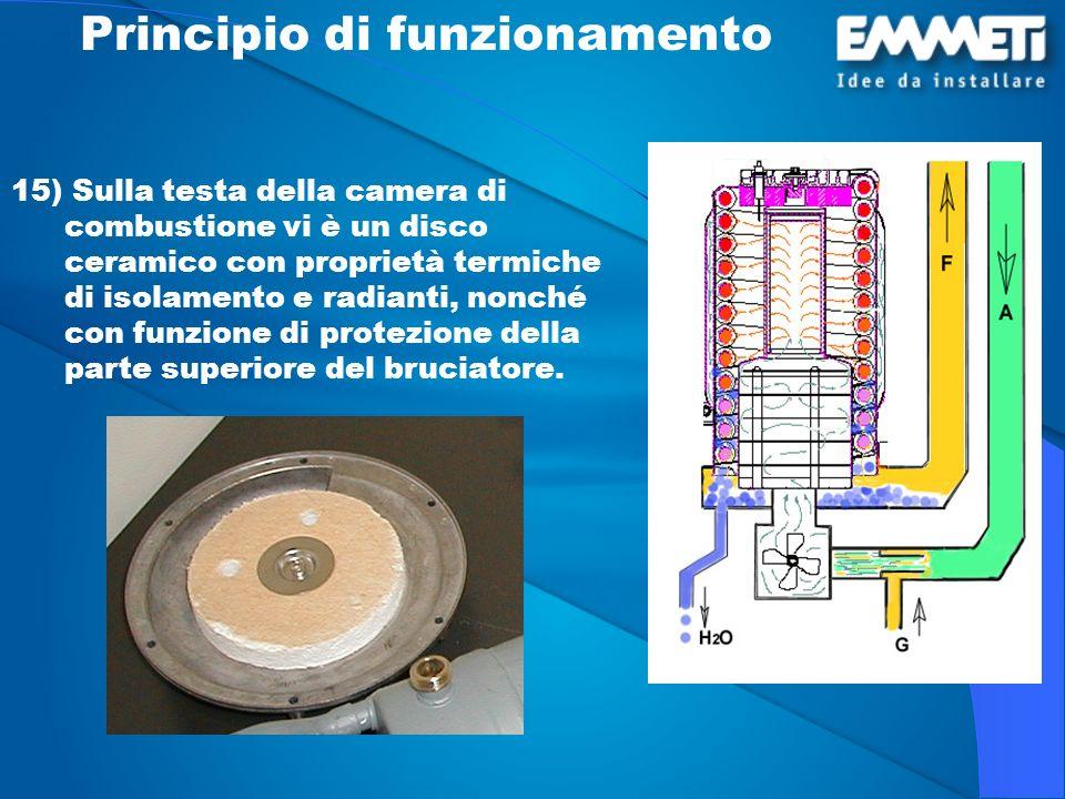 Principio di funzionamento 15) Sulla testa della camera di combustione vi è un disco ceramico con proprietà termiche di isolamento e radianti, nonché