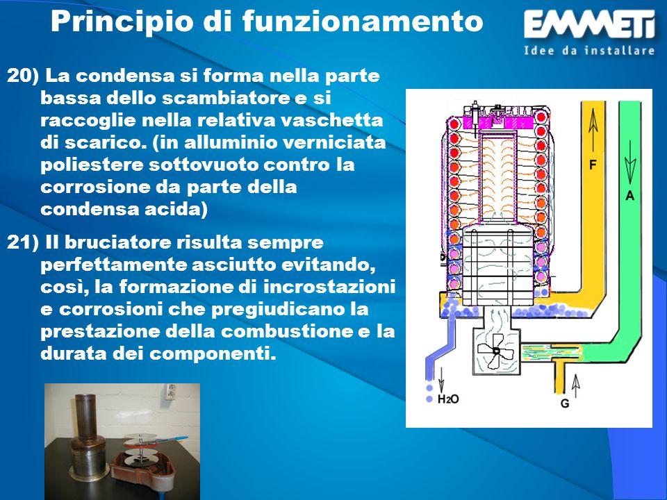 Principio di funzionamento 20) La condensa si forma nella parte bassa dello scambiatore e si raccoglie nella relativa vaschetta di scarico. (in allumi