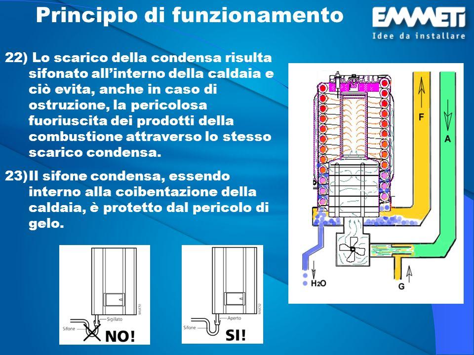 Principio di funzionamento 22) Lo scarico della condensa risulta sifonato allinterno della caldaia e ciò evita, anche in caso di ostruzione, la perico