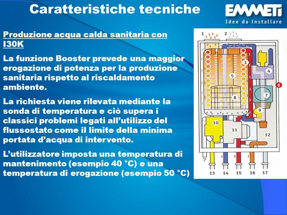 Produzione acqua calda sanitaria con I30K La funzione Booster prevede una maggior erogazione di potenza per la produzione sanitaria rispetto al riscal