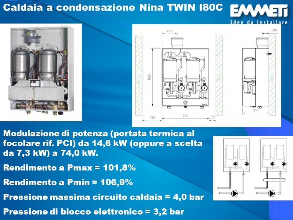 Modulazione di potenza (portata termica al focolare rif. PCI) da 14,6 kW (oppure a scelta da 7,3 kW) a 74,0 kW. Rendimento a Pmax = 101,8% Rendimento