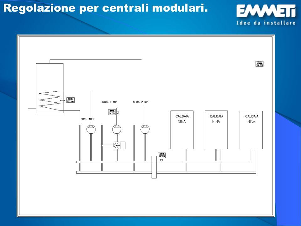 Regolazione per centrali modulari.