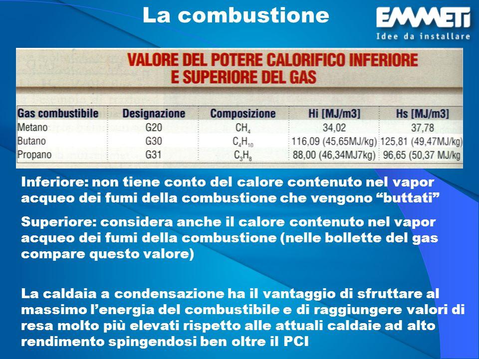 La combustione La caldaia a condensazione ha il vantaggio di sfruttare al massimo lenergia del combustibile e di raggiungere valori di resa molto più