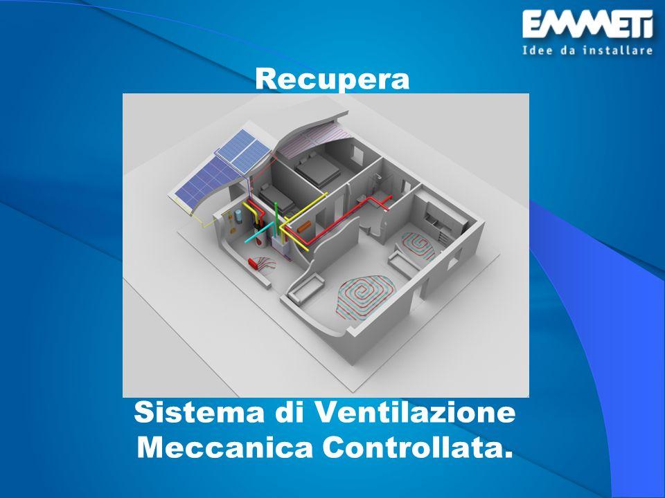 Recupera Sistema di Ventilazione Meccanica Controllata.