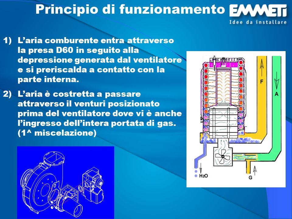 Principio di funzionamento 1) 1)Laria comburente entra attraverso la presa D60 in seguito alla depressione generata dal ventilatore e si preriscalda a