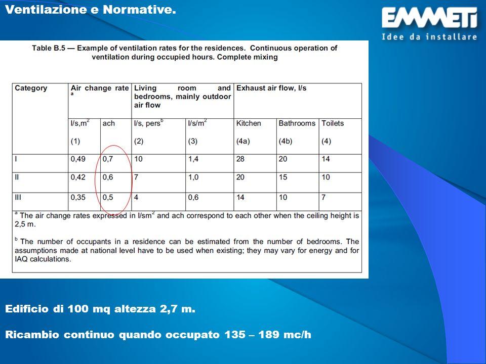 Ventilazione e Normative. Edificio di 100 mq altezza 2,7 m. Ricambio continuo quando occupato 135 – 189 mc/h