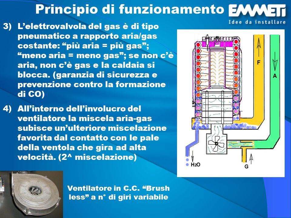 N° I35C234567 Larghezza utile necessaria (m) 1,021,481,942,402,863,32 Portata termica al focolare (KW) 69,4104,1138,8173,5208,2242,9 Le dimensioni della caldaia Nina (360 x 600 x 300 mm) sono tali da permettere di realizzare centrali modulari a condensazione in ambienti difficilmente accessibili e con passaggio di ingresso ridotto, evitando costi di demolizione e/o di trasporto per la posa in opera Centrali termiche modulari