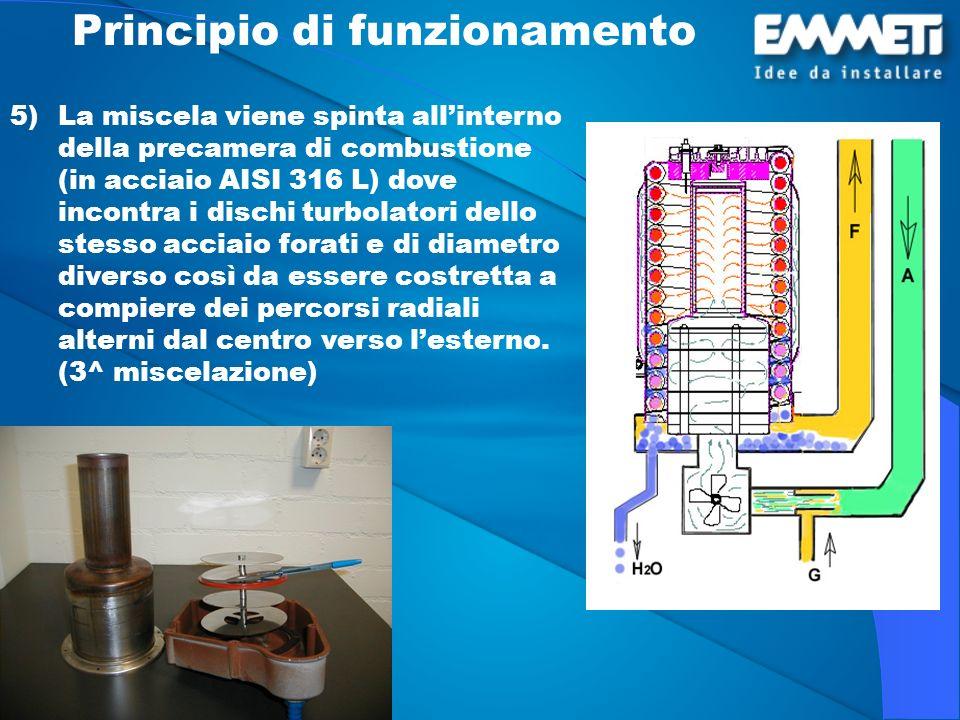 Principio di funzionamento 5) La miscela viene spinta allinterno della precamera di combustione (in acciaio AISI 316 L) dove incontra i dischi turbola