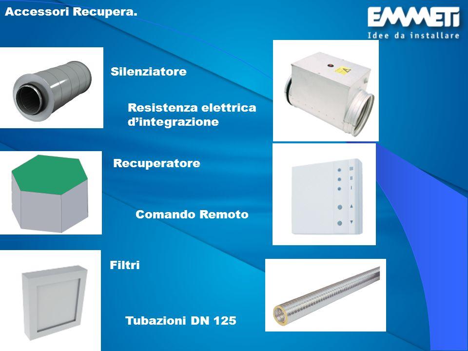 Accessori Recupera. Silenziatore Resistenza elettrica dintegrazione Recuperatore Comando Remoto Filtri Tubazioni DN 125