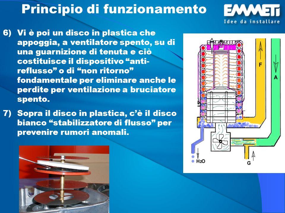 Principio di funzionamento 6) 6)Vi è poi un disco in plastica che appoggia, a ventilatore spento, su di una guarnizione di tenuta e ciò costituisce il