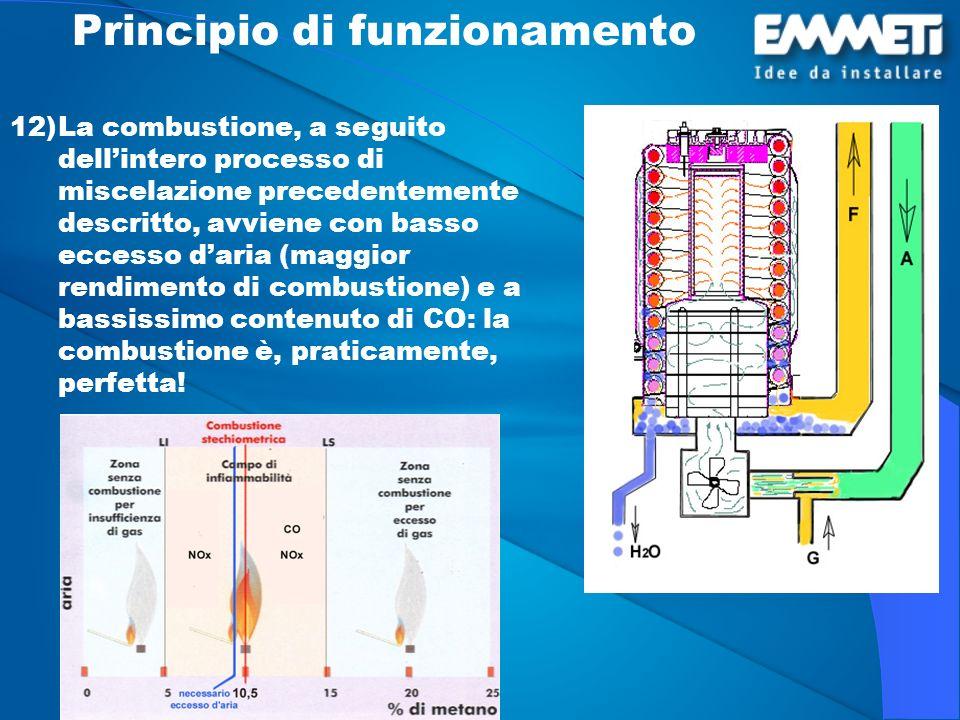 Struttura in PPE per un perfetto isolamento termo-acustico e leliminazione di ponti termici verso lesterno.