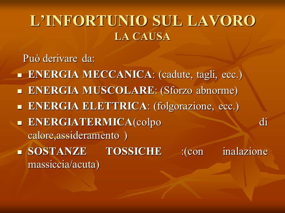 LINFORTUNIO SUL LAVORO LA CAUSA Può derivare da: Può derivare da: ENERGIA MECCANICA: (cadute, tagli, ecc.) ENERGIA MECCANICA: (cadute, tagli, ecc.) EN