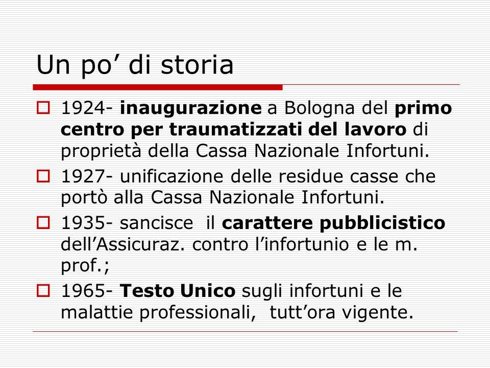Un po di storia 1924- inaugurazione a Bologna del primo centro per traumatizzati del lavoro di proprietà della Cassa Nazionale Infortuni. 1927- unific
