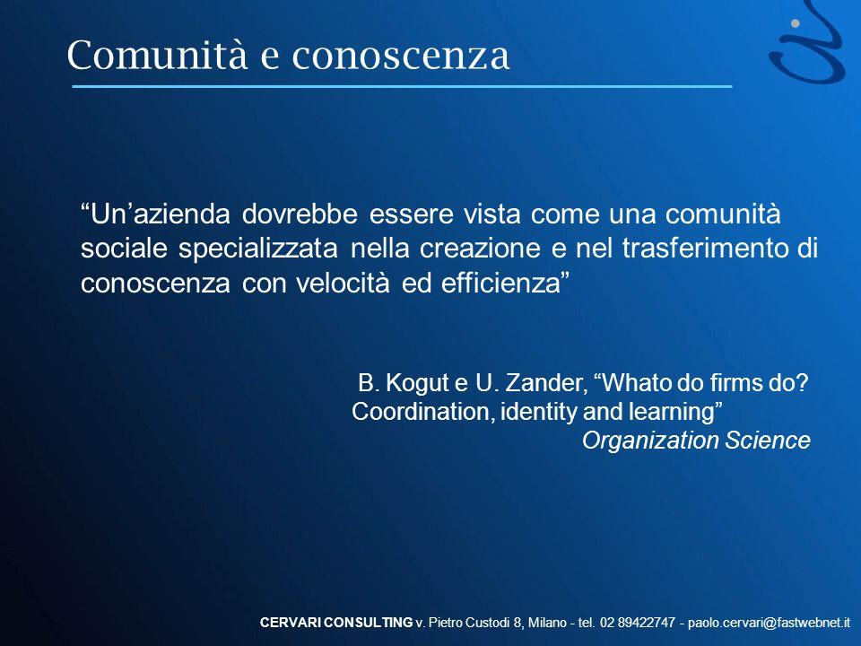 Comunità e conoscenza CERVARI CONSULTING v. Pietro Custodi 8, Milano - tel. 02 89422747 - paolo.cervari@fastwebnet.it Unazienda dovrebbe essere vista